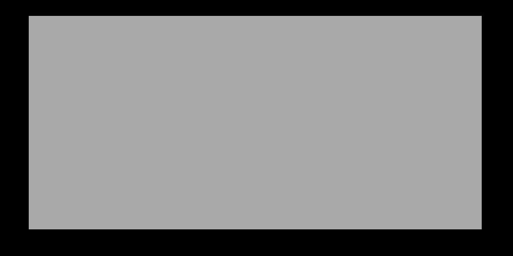 Nutrigreens - Logo